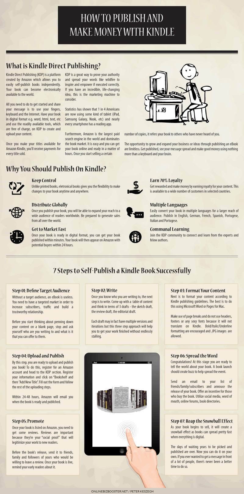 How-to-Publish-and-Make-Money-From-Kindle